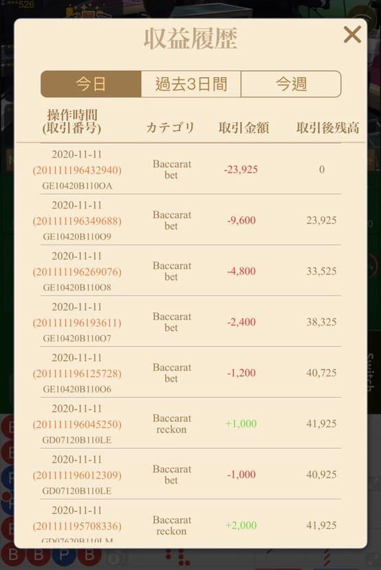 カジノ日記